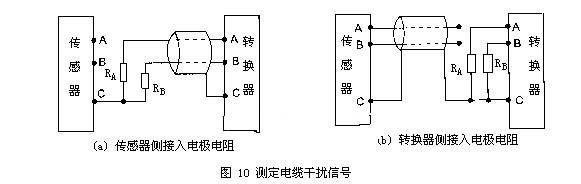 信号电缆受外界静电感应