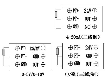 接线示意图  导轨式 温度变送器
