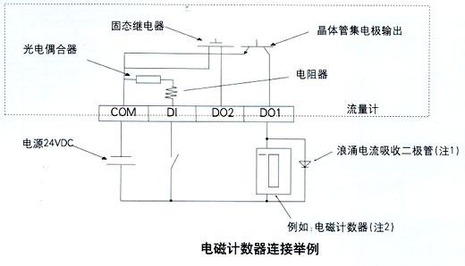 一体(分体)式电磁流量计接线图是什么?