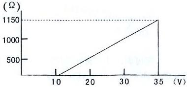 导轨式温度变送器